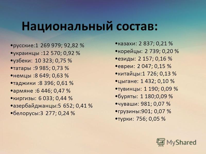 Национальный состав:русские:1 269 979; 92,82 %украинцы :12 570; 0,92 %узбеки: 10 323; 0,75 %татары :9 985; 0,73 %немцы :8 649; 0,63 %таджики :8 396; 0,61 %армяне :6 446; 0,47 %киргизы: 6 033; 0,44 %азербайджанцы:5 652; 0,41 %белорусы:3 277; 0,24 % ка