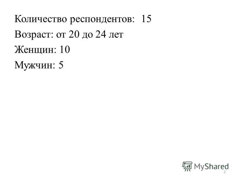 Количество респондентов: 15 Возраст: от 20 до 24 лет Женщин: 10 Мужчин: 5 2