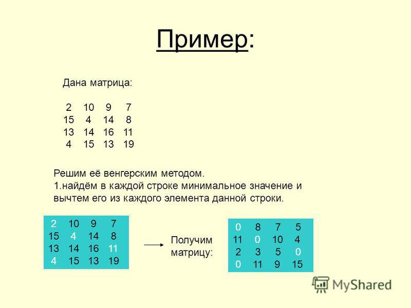 Пример: 2 10 9 7 15 4 14 8 13 14 16 11 4 15 13 19 Решим её венгерским методом. 1.найдём в каждой строке минимальное значение и вычтем его из каждого элемента данной строки. Дана матрица: 2 10 9 7 15 4 14 8 13 14 16 11 4 15 13 19 Получим матрицу: 0 8