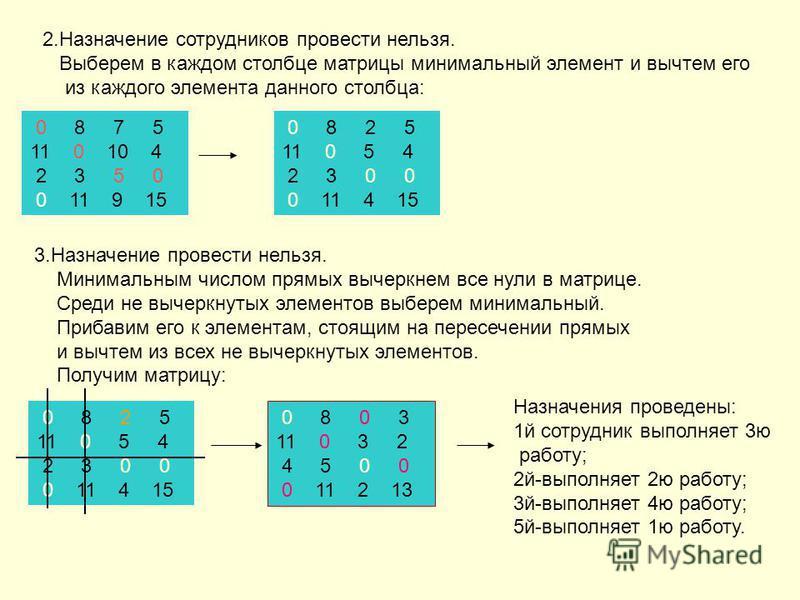2. Назначение сотрудников провести нельзя. Выберем в каждом столбце матрицы минимальный элемент и вычтем его из каждого элемента данного столбца: 0 8 7 5 11 0 10 4 2 3 5 0 0 11 9 15 0 8 2 5 11 0 5 4 2 3 0 0 0 11 4 15 3. Назначение провести нельзя. Ми