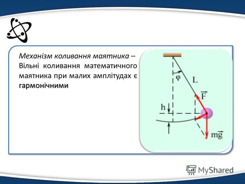 Механізм коливання маятника – гармонічними Вільні коливання математичного маятника при малих амплітудах є гармонічними