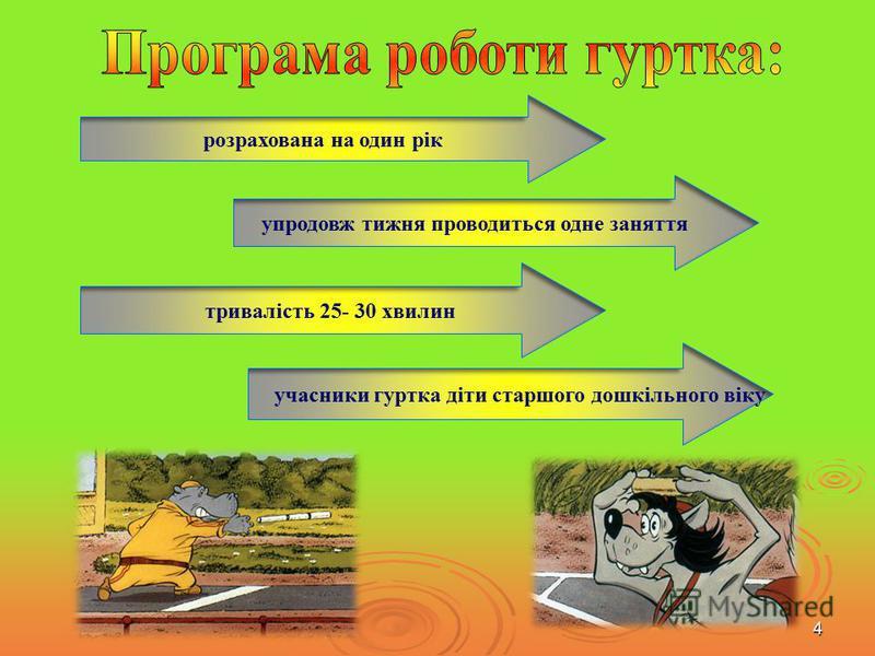 4 розрахована на один рік упродовж тижня проводиться одне заняття тривалість 25- 30 хвилин учасники гуртка діти старшого дошкільного віку