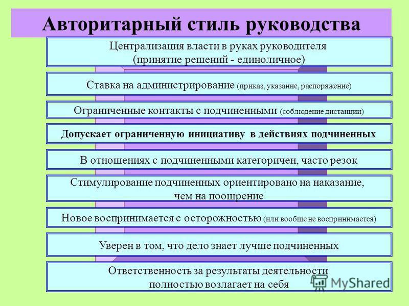 12 Авторитарный стиль руководства Централизация власти в руках руководителя (принятие решений - единоличное) Ставка на администрирование (приказ, указание, распоряжение) Стимулирование подчиненных ориентировано на наказание, чем на поощрение В отноше