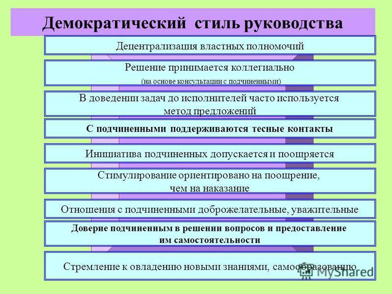 13 Демократический стиль руководства Децентрализация властных полномочий Решение принимается коллегиально (на основе консультации с подчиненными) Стимулирование ориентировано на поощрение, чем на наказание Инициатива подчиненных допускается и поощряе