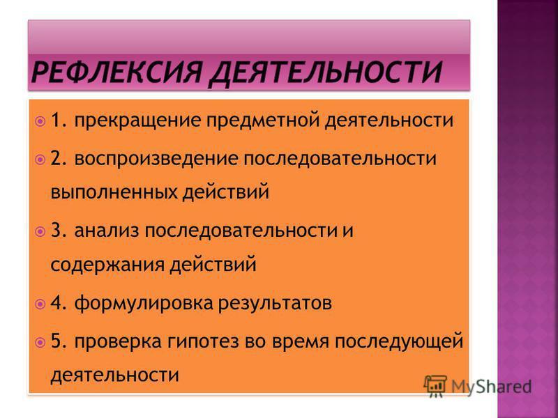 1. прекращение предметной деятельности 2. воспроизведение последовательности выполненных действий 3. анализ последовательности и содержания действий 4. формулировка результатов 5. проверка гипотез во время последующей деятельности 1. прекращение пред