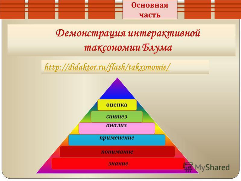 Демонстрация интерактивной таксономии Блума Основная часть http://didaktor.ru/flash/takxonomie/ оценка синтез анализ применение понимание знание