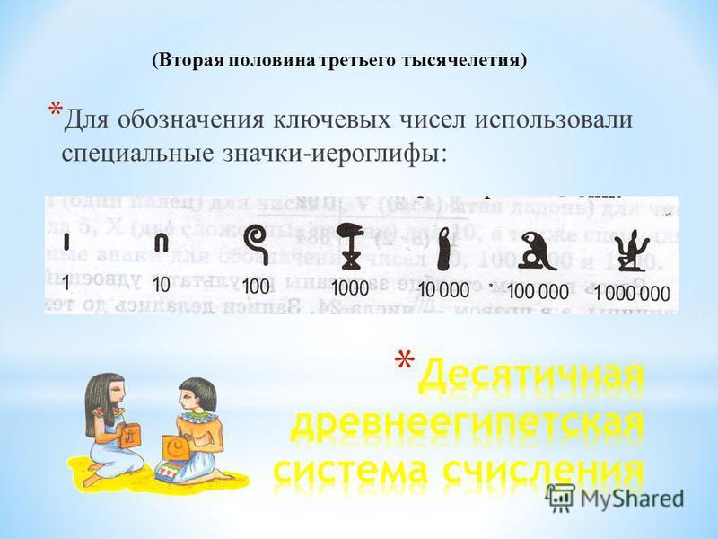 * Для обозначения ключевых чисел использовали специальные значки-иероглифы: (Вторая половина третьего тысячелетия)