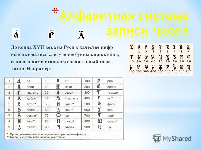 До конца XVII века на Руси в качестве цифр использовались следующие буквы кириллицы, если над ними ставился специальный знак - титло. Например: