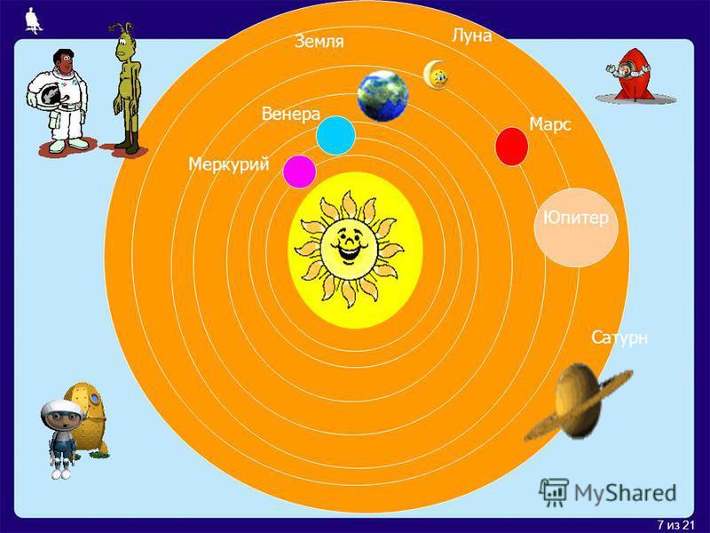 7 из 21 Юпитер Сатурн Марс Луна Земля Венера Меркурий