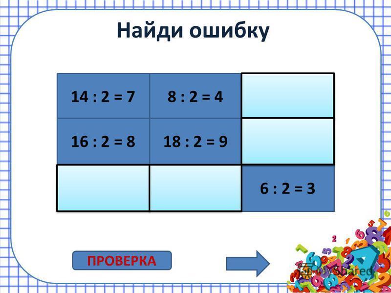 Умножение на 2 2 3 = 6 2 8 = 16 2 7 = 14 2 5 = 10 2 2 = 4 2 6 = 12 2 4 = 8 2 9 = 18 2 10 = 20 2 1 = 2 ПРОВЕРКА