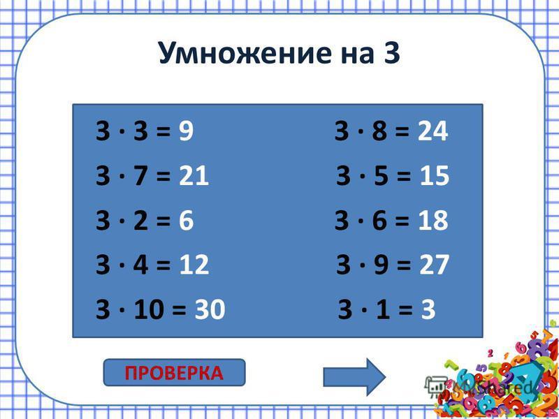 Найди ошибку ПРОВЕРКА 14 : 2 = 78 : 2 = 412 : 2 = 9 16 : 2 = 818 : 2 = 918 : 2 = 7 10 : 2 = 614 : 2 = 86 : 2 = 3