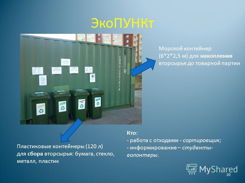 Эко ПУНКт 20 Пластиковые контейнеры (120 л) для сбора вторсырья: бумага, стекло, металл, пластик Морской контейнер (6*2*2,5 м) для накопления вторсырья до товарной партии Кто: - работа с отходами - сортировщик; - информирование – студенты- волонтеры.