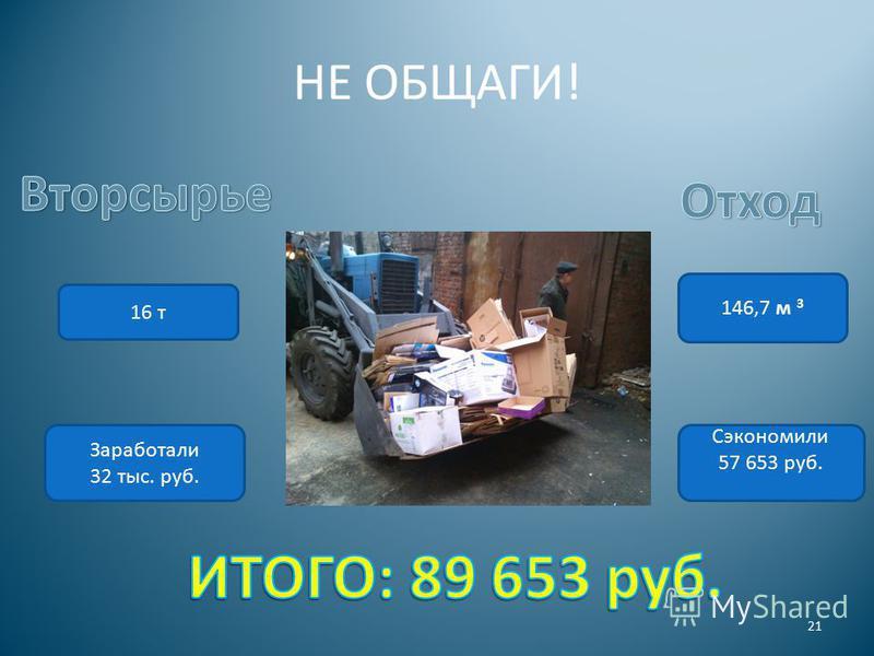 НЕ ОБЩАГИ! 21 16 т Заработали 32 тыс. руб. Сэкономили 57 653 руб. 146,7 м 3