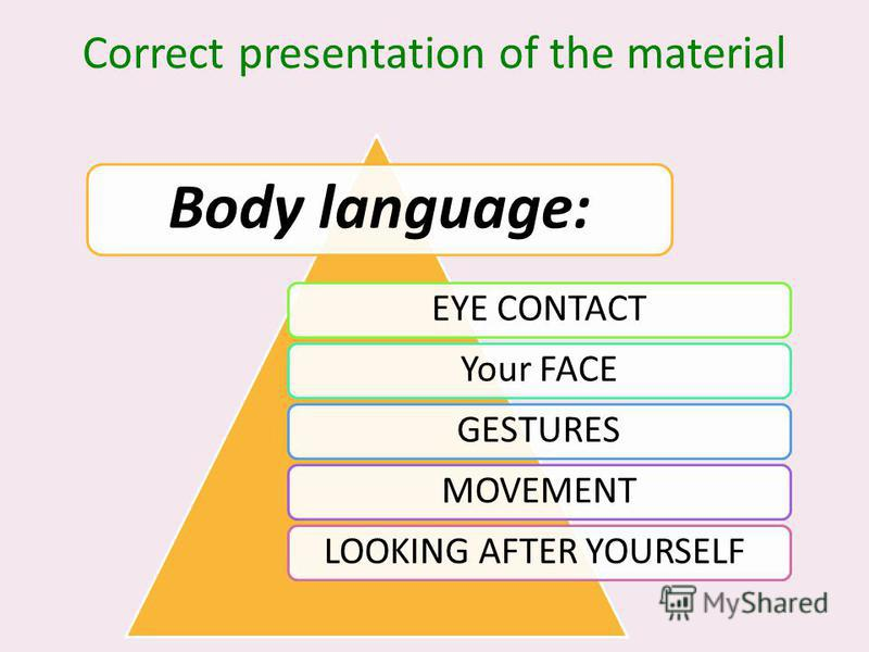 Correct presentation of the material Body language: EYE CONTACTYour FACEGESTURESMOVEMENTLOOKING AFTER YOURSELF