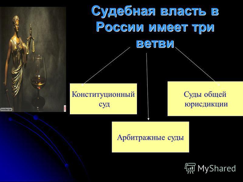 Судебная власть в России имеет три ветви Конституционный суд Суды общей юрисдикции Арбитражные суды