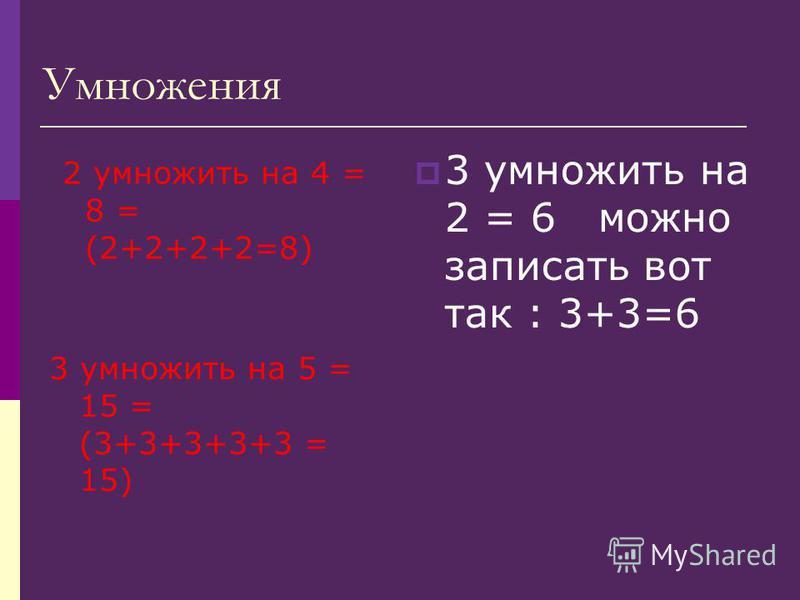 Умножения 2 умножить на 4 = 8 = (2+2+2+2=8) 3 умножить на 5 = 15 = (3+3+3+3+3 = 15) 3 умножить на 2 = 6 можно записать вот так : 3+3=6