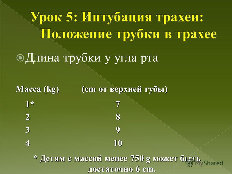 Длина трубки у угла рта Масса (kg) (cm от верхней губы) 1* 7 2 8 3 9 4 10 * Детям с массой менее 750 g может быть достаточно 6 cm.