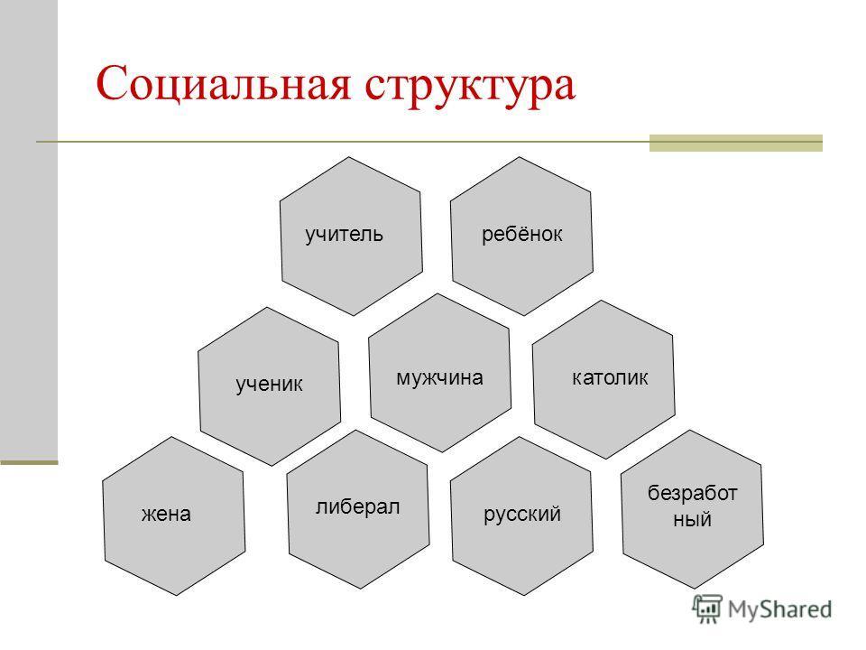 Социальная структура учительребёнок ученик мужчинакатолик жена либерал русский безработ ный