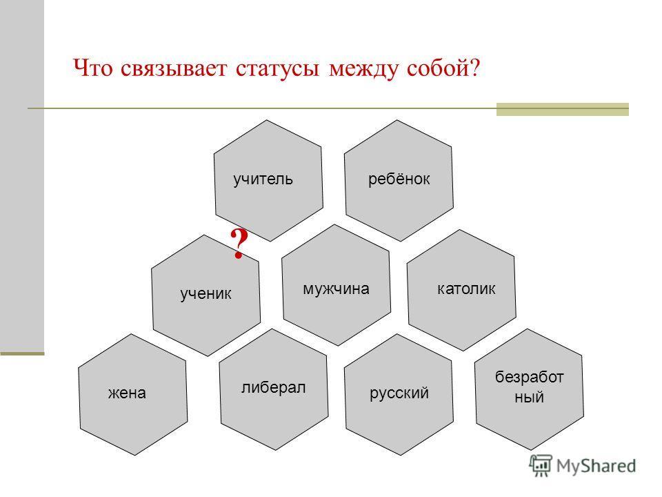Что связывает статусы между собой? учительребёнок ученик мужчинакатолик жена либерал русский безработ ный ?