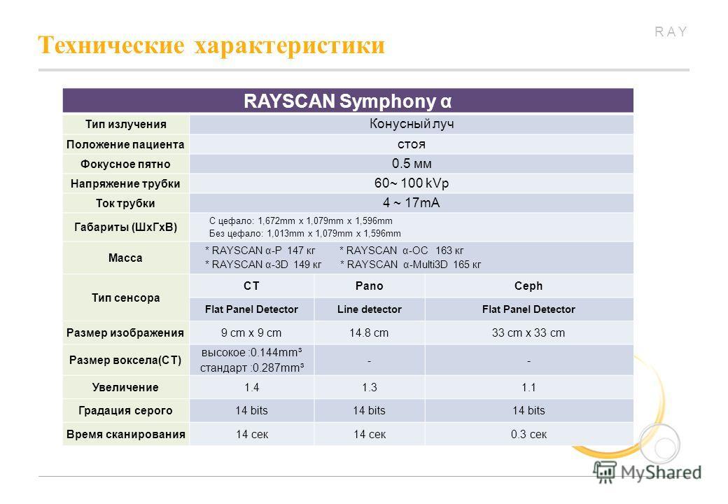 RAY Технические характеристики RAYSCAN Symphony α Тип излучения Конусный луч Положение пациента стоя Фокусное пятно 0.5 мм Напряжение трубки 60~ 100 kVp Ток трубки 4 ~ 17mA Габариты (Шх ГхВ) С цефало: 1,672mm x 1,079mm x 1,596mm Без цефало: 1,013mm x
