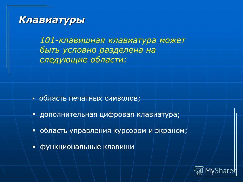 Клавиатуры 101-клавишная клавиатура может быть условно разделена на следующие области: область печатных символов; дополнительная цифровая клавиатура; область управления курсором и экраном; функциональные клавиши
