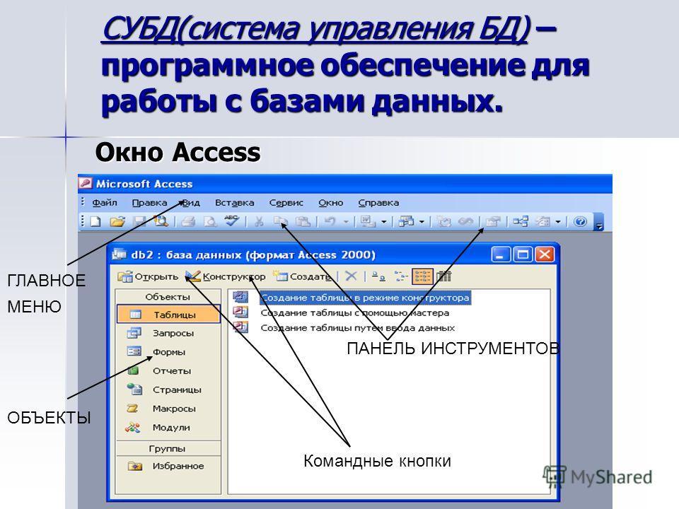 СУБД(система управления БД) – программное обеспечение для работы с базами данных. Окно Access ГЛАВНОЕ МЕНЮ ПАНЕЛЬ ИНСТРУМЕНТОВ ОБЪЕКТЫ Командные кнопки