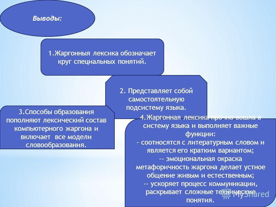 Каламбурное словообразование. Переосмысление общеупотребительных слов и создание на их основе лексических единиц с двойным смыслом, соотнесённых с далёкими по значению словами, - широко проявляется в компьютерном жаргоне: квакать играть в компьютерну