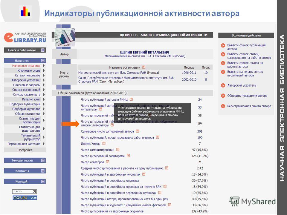 Индикаторы публикационной активности автора