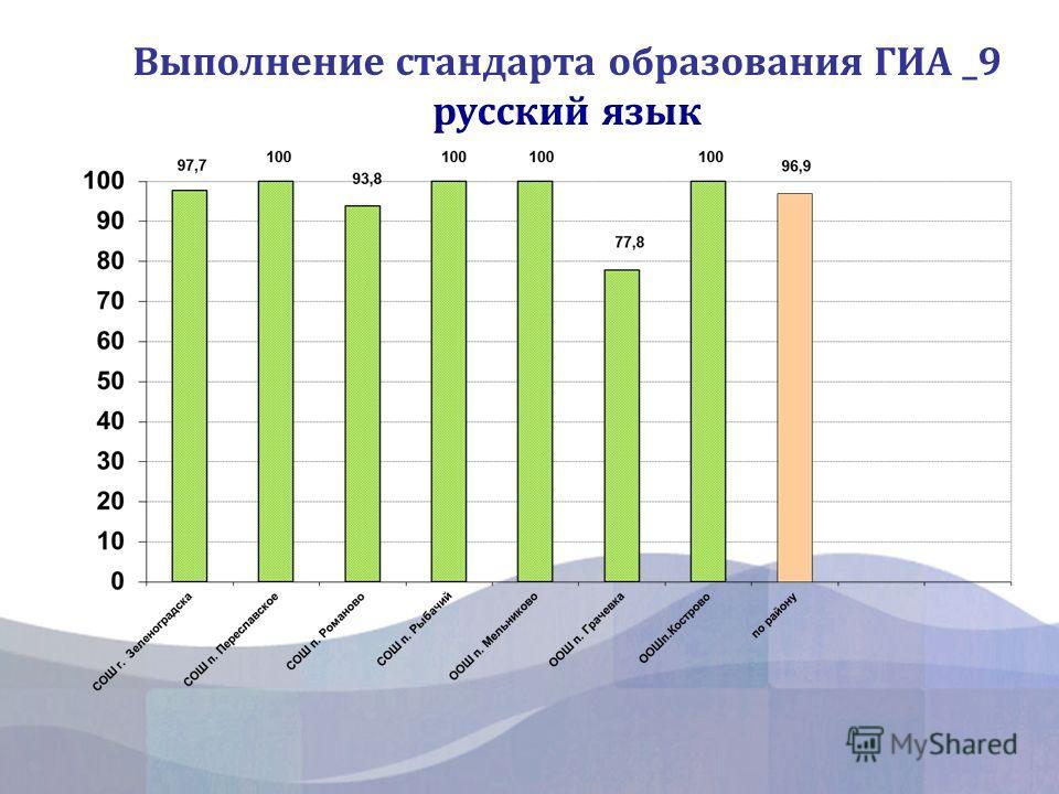 Выполнение стандарта образования ГИА _9 русский язык