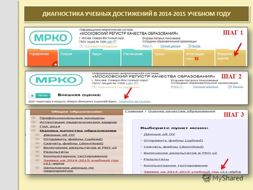 ДИАГНОСТИКА УЧЕБНЫХ ДОСТИЖЕНИЙ В 2014-2015 УЧЕБНОМ ГОДУ ШАГ 1 ШАГ 2 ШАГ 3