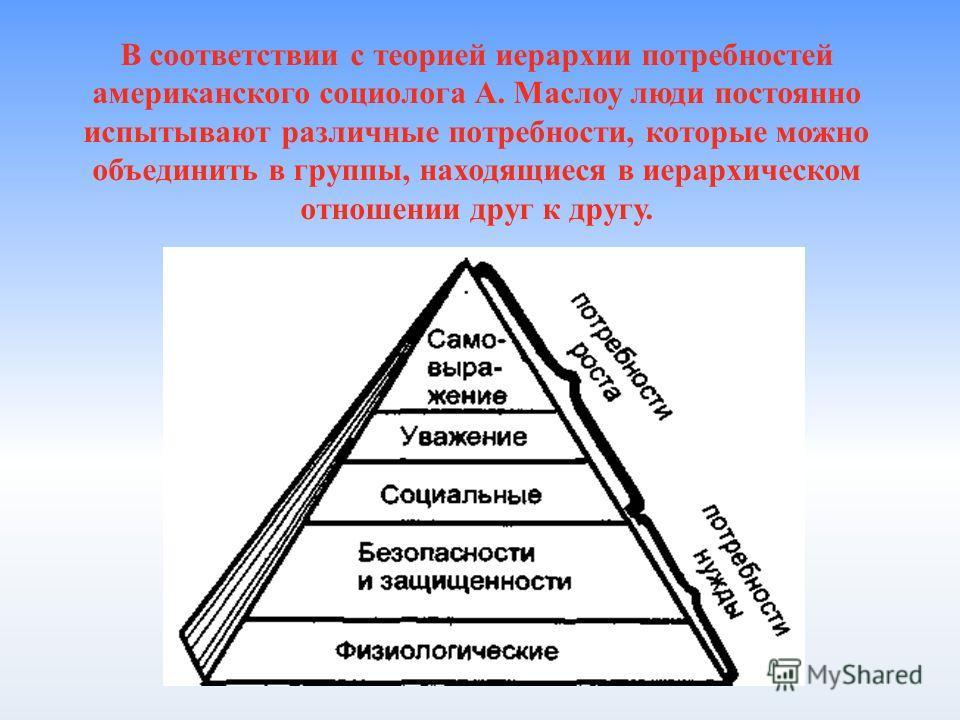 В соответствии с теорией иерархии потребностей американского социолога А. Маслоу люди постоянно испытывают различные потребности, которые можно объединить в группы, находящиеся в иерархическом отношении друг к другу.