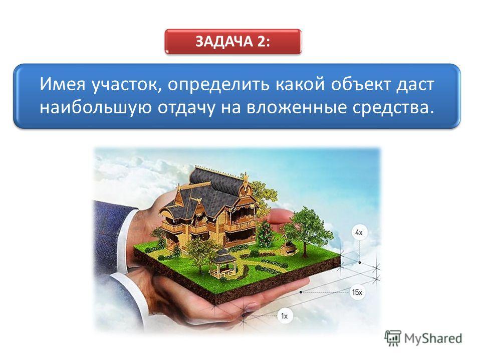 ЗАДАЧА 2: Имея участок, определить какой объект даст наибольшую отдачу на вложенные средства.