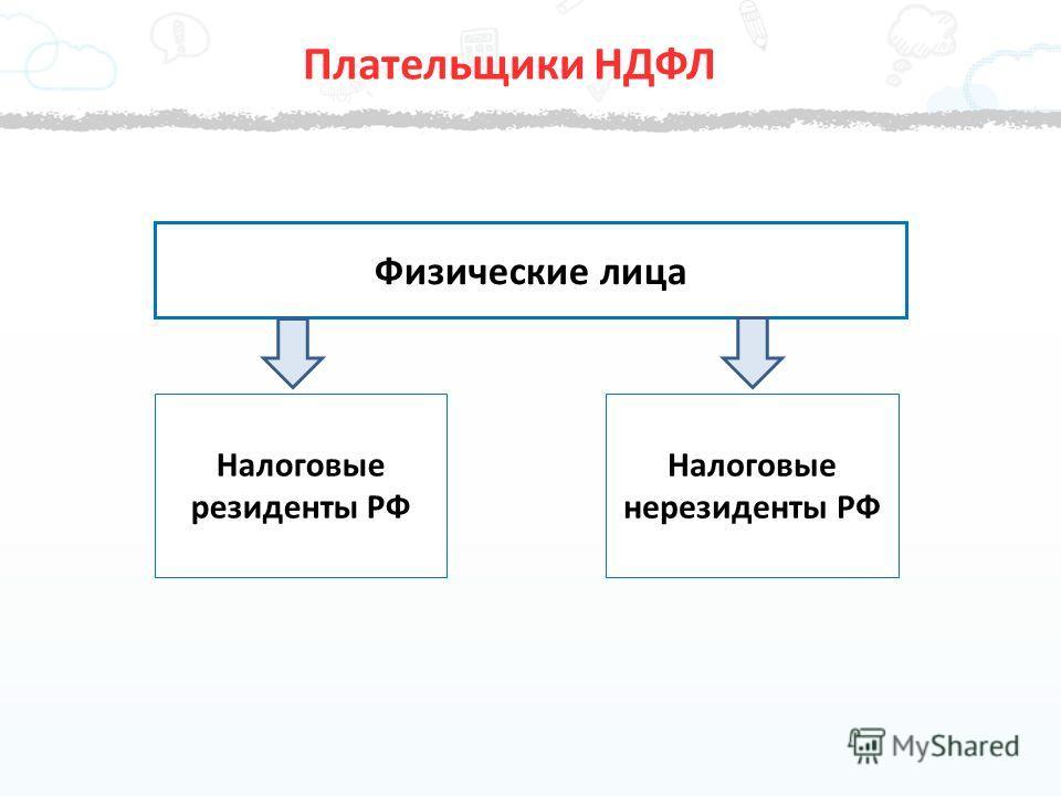Физические лица Налоговые нерезиденты РФ Налоговые резиденты РФ