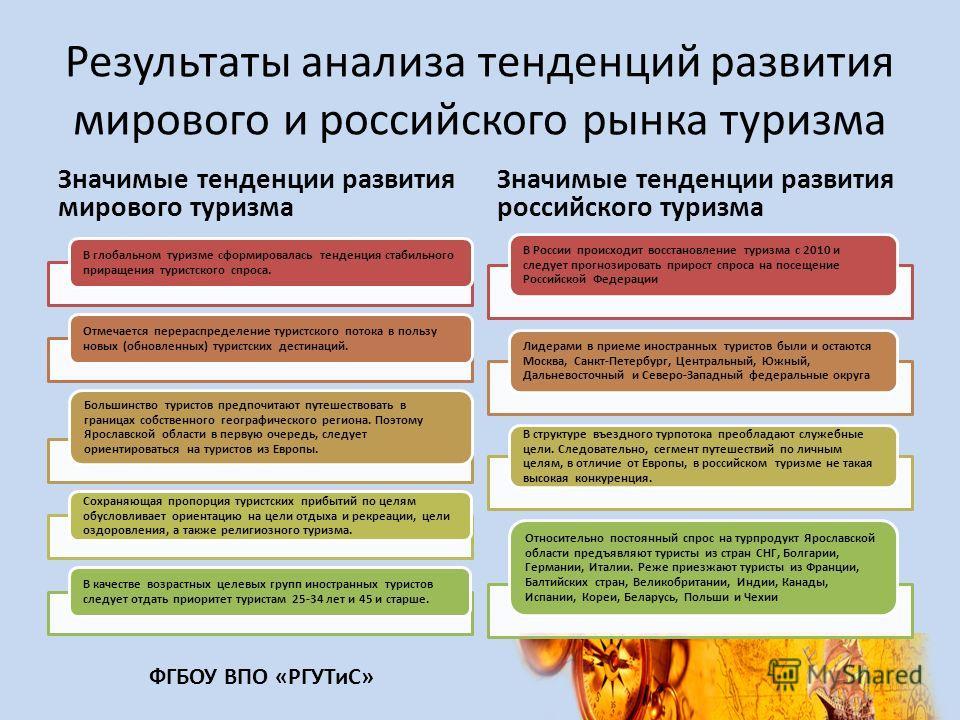 Результаты анализа тенденций развития мирового и российского рынка туризма Значимые тенденции развития мирового туризма В глобальном туризме сформировалась тенденция стабильного приращения туристского спроса. Отмечается перераспределение туристского