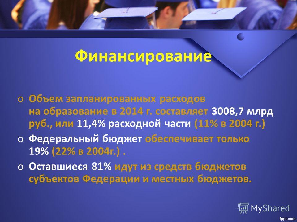 Финансирование o Объем запланированных расходов на образование в 2014 г. составляет 3008,7 млрд руб., или 11,4% расходной части (11% в 2004 г.) o Федеральный бюджет обеспечивает только 19% (22% в 2004 г.). o Оставшиеся 81% идут из средств бюджетов су