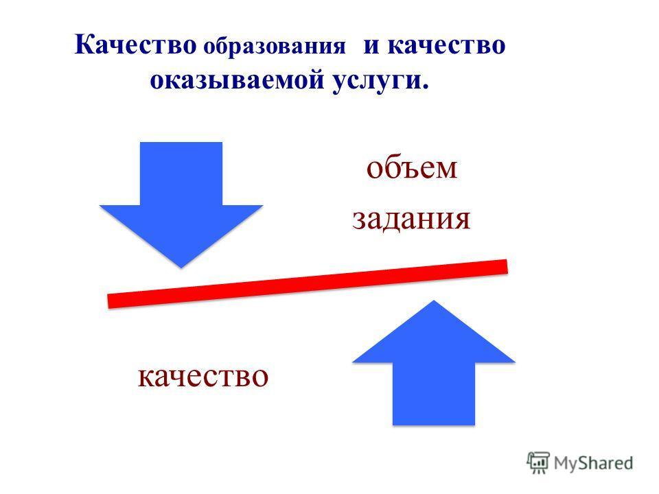 Качество образования и качество оказываемой услуги.