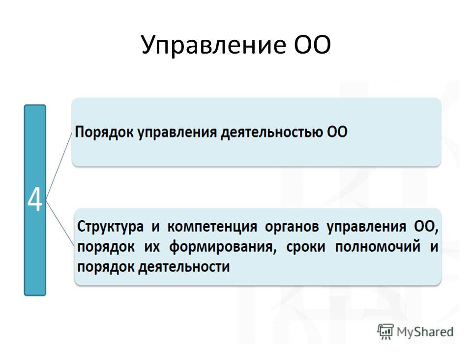 Управление ОО
