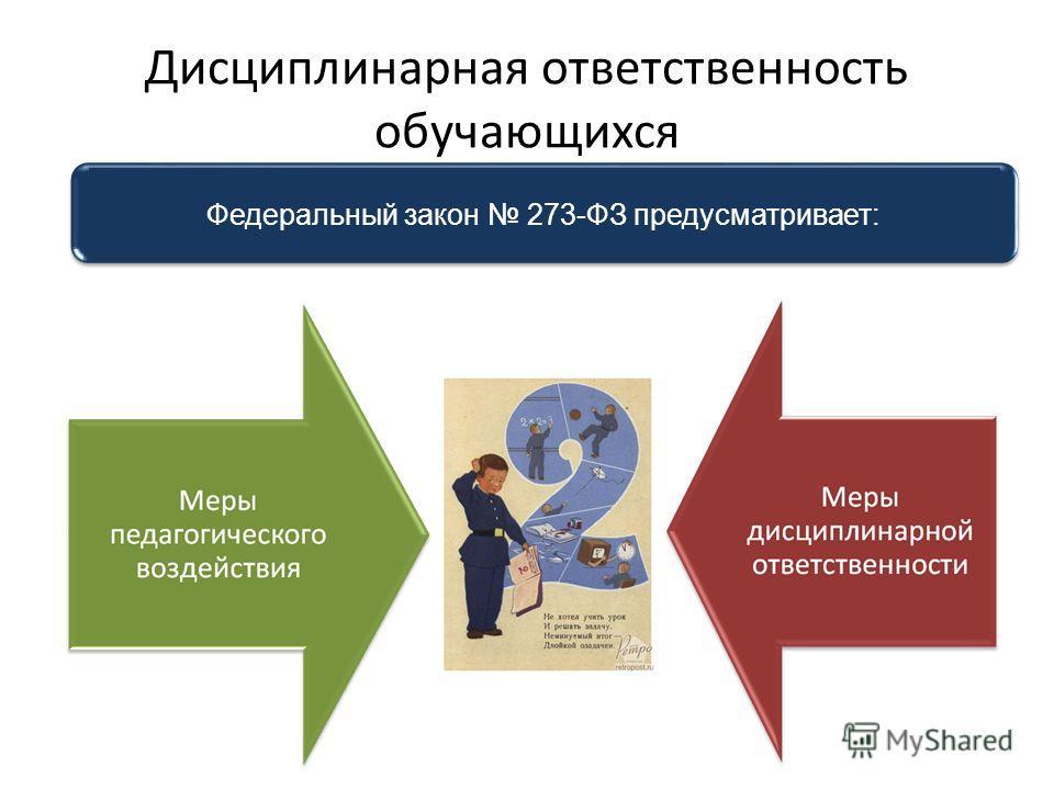 Дисциплинарная ответственность обучающихся Федеральный закон 273-ФЗ предусматривает: