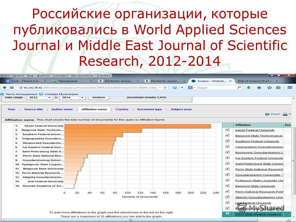 Российские организации, которые публиковались в World Applied Sciences Journal и Middle East Journal of Scientific Research, 2012-2014