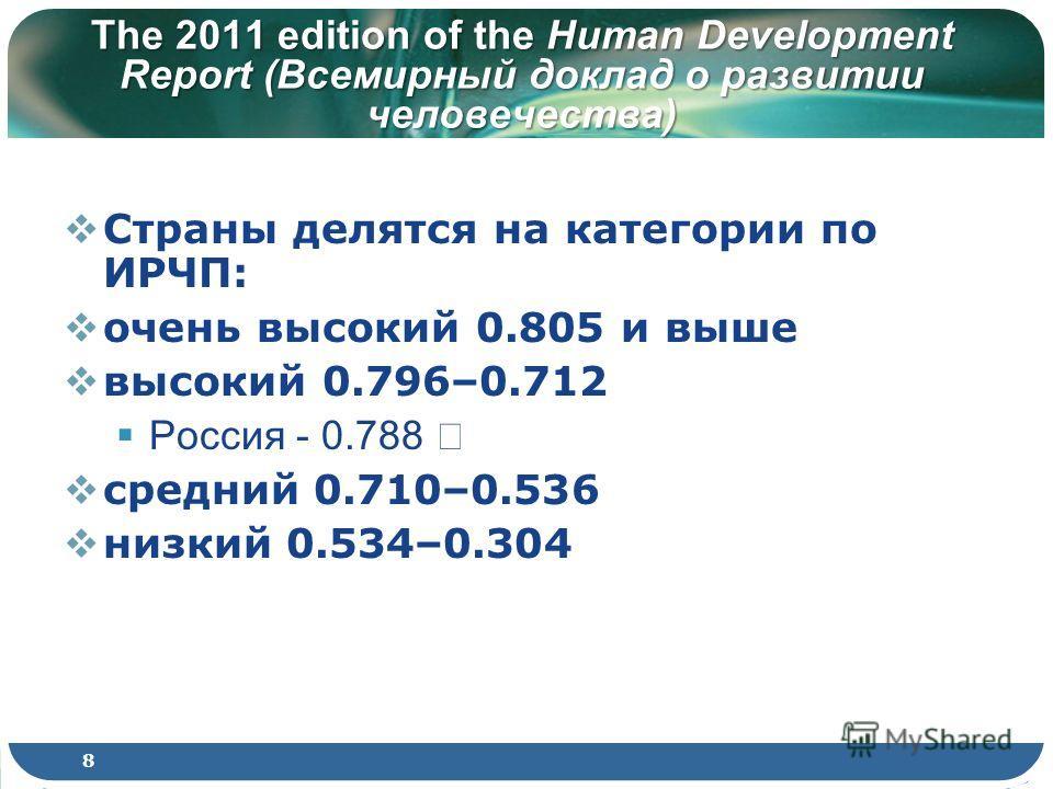 The 2011 edition of the Human Development Report (Всемирный доклад о развитии человечества) Страны делятся на категории по ИРЧП: очень высокий 0.805 и выше высокий 0.796–0.712 Россия - 0.788 средний 0.710–0.536 низкий 0.534–0.304 8