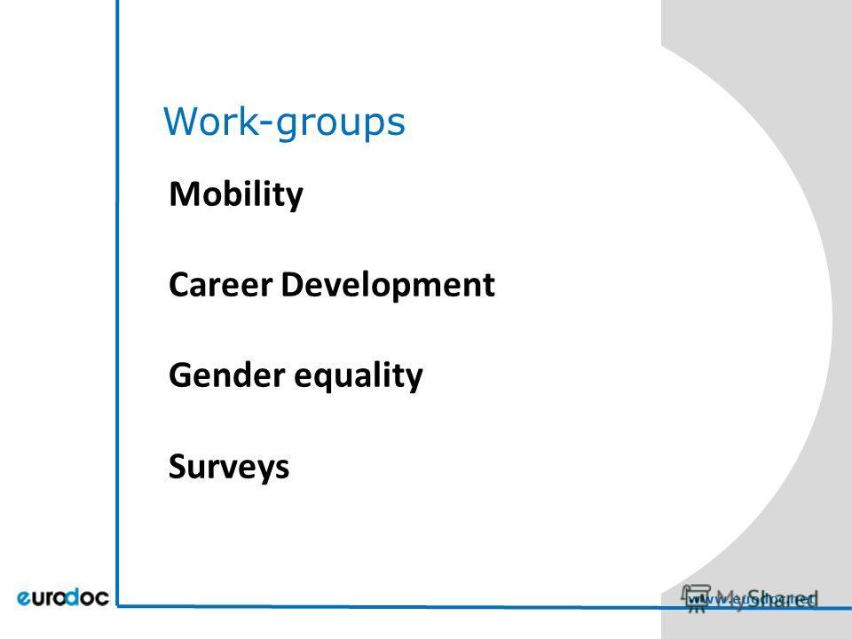 www.euodoc.net Mobility Career Development Gender equality Surveys Work-groups
