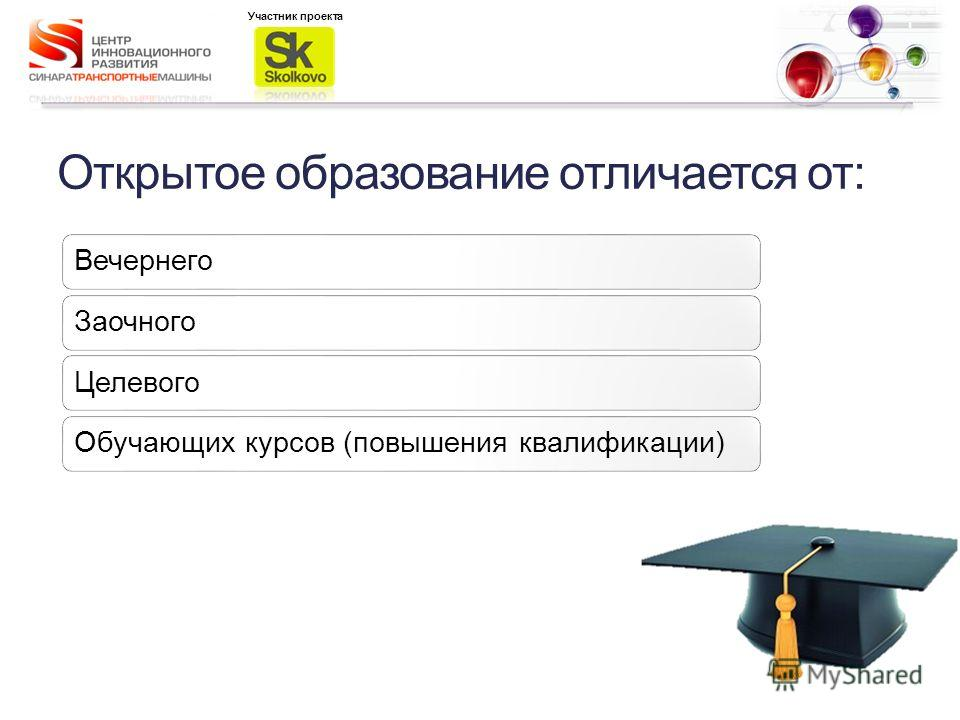 Открытое образование отличается от: Вечернего ЗаочногоЦелевого Обучающих курсов (повышения квалификации) Участник проекта