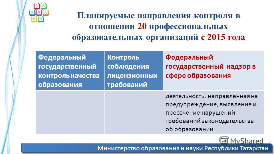 Министерство образования и науки Республики Татарстан 5 Планируемые направления контроля в отношении 20 профессиональных образовательных организаций с 2015 года Федеральный государственный контроль качества образования Контроль соблюдения лицензионны