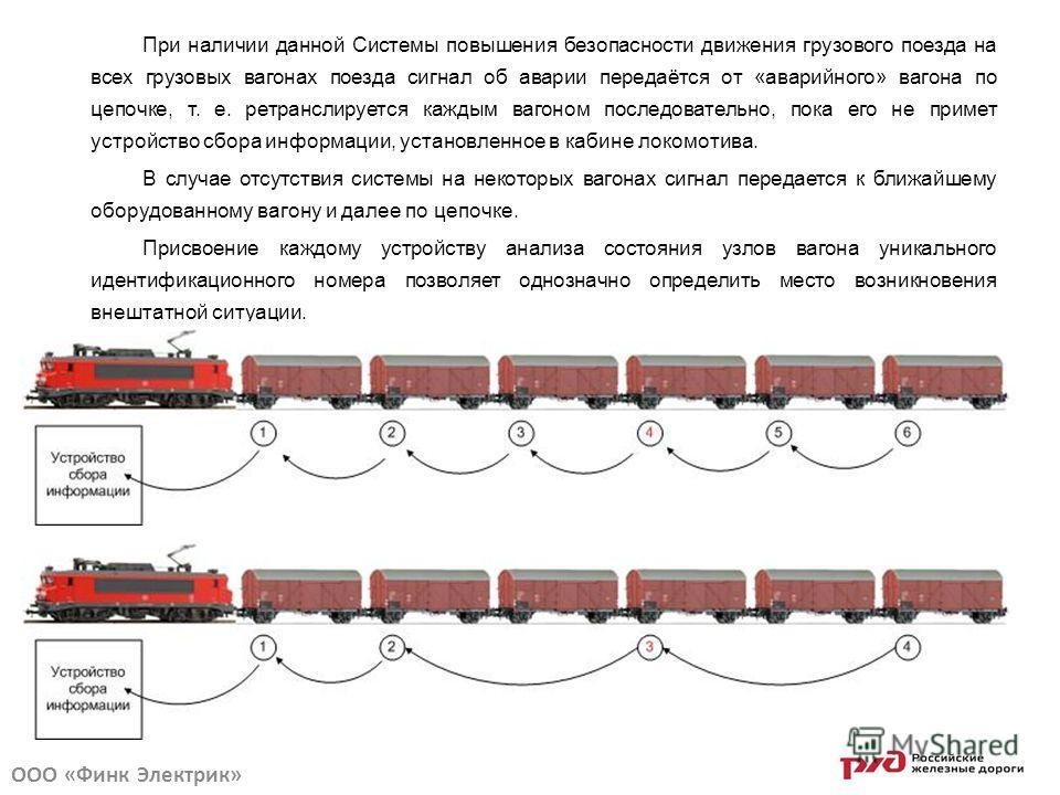 При наличии данной Системы повышения безопасности движения грузового поезда на всех грузовых вагонах поезда сигнал об аварии передаётся от «аварийного» вагона по цепочке, т. е. ретранслируется каждым вагоном последовательно, пока его не примет устрой