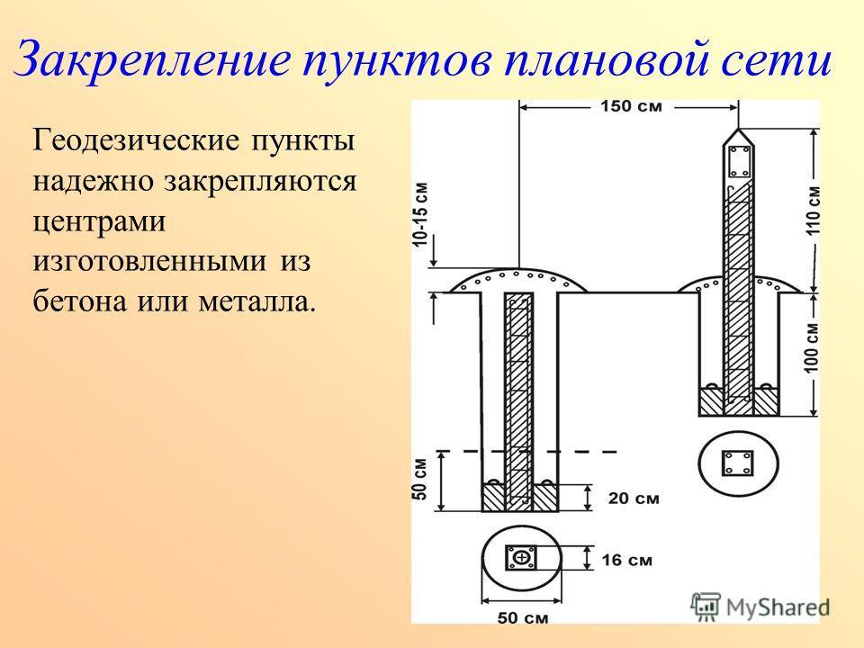 Закрепление пунктов плановой сети Геодезические пункты надежно закрепляются центрами изготовленными из бетона или металла.
