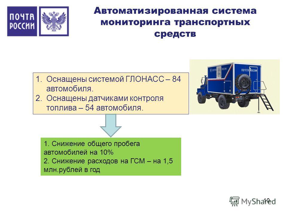 Автоматизированная система мониторинга транспортных средств 10 1. Оснащены системой ГЛОНАСС – 84 автомобиля. 2. Оснащены датчиками контроля топлива – 54 автомобиля. 1. Снижение общего пробега автомобилей на 10% 2. Снижение расходов на ГСМ – на 1,5 мл