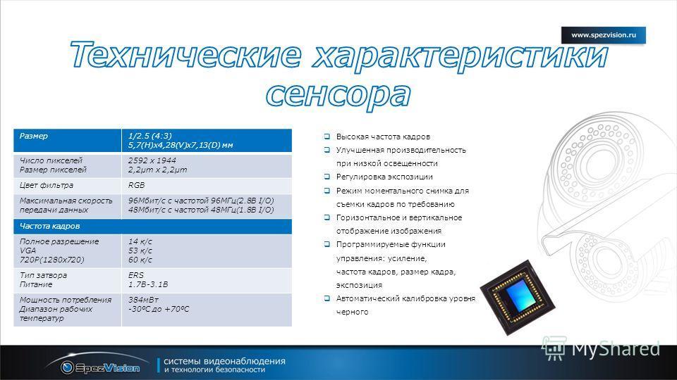 Размер 1/2.5 (4:3) 5,7(H)x4,28(V)x7,13(D) мм Число пикселей Размер пикселей 2592 х 1944 2,2μm x 2,2μm Цвет фильтраRGB Максимальная скорость передачи данных 96Мбит/с с частотой 96МГц(2.8В I/O) 48Мбит/с с частотой 48МГц(1.8В I/O) Частота кадров Полное