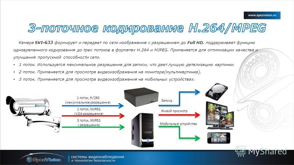 Камера SVI-633 формирует и передает по сети изображение с разрешением до Full HD, поддерживает функцию одновременного кодирования до трех потоков в форматах H.264 и MJPEG. Применяется для оптимизации качества и улучшения пропускной способности сети.