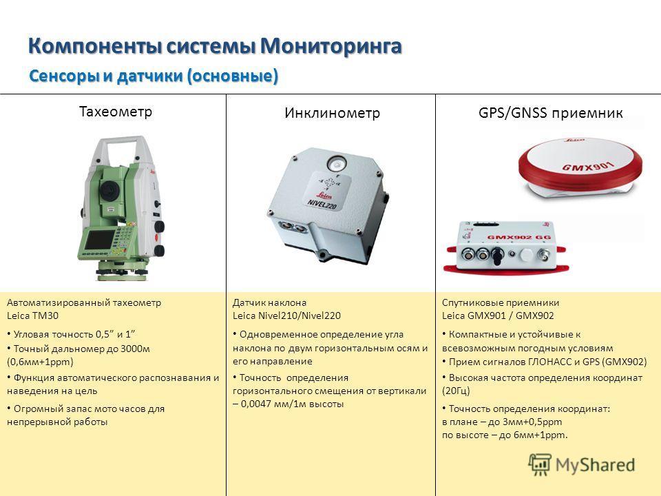 Компоненты системы Мониторинга Тахеометр ИнклинометрGPS/GNSS приемник Датчик наклона Leica Nivel210/Nivel220 Одновременное определение угла наклона по двум горизонтальным осям и его направление Точность определения горизонтального смещения от вертика