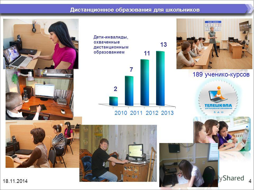 189 ученико-курсов Дистанционное образования для школьников Дистанционное образования для школьников 18.11.20144